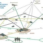communication_&_infosystem3